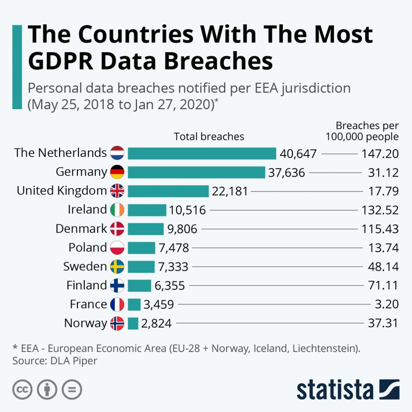 Countries-are-covered-by-GDPR